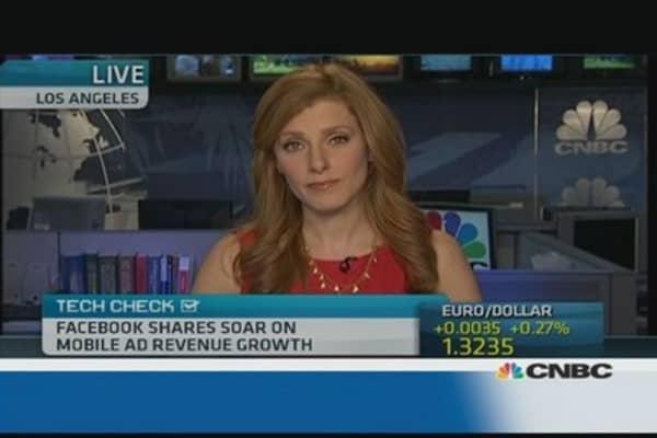 Facebook shares soar on ad revenue