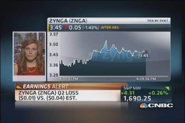 Zynga Q2 earnings