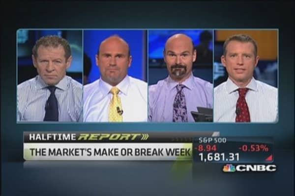 The market's make or break week