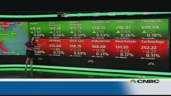 Europe stocks pare gains
