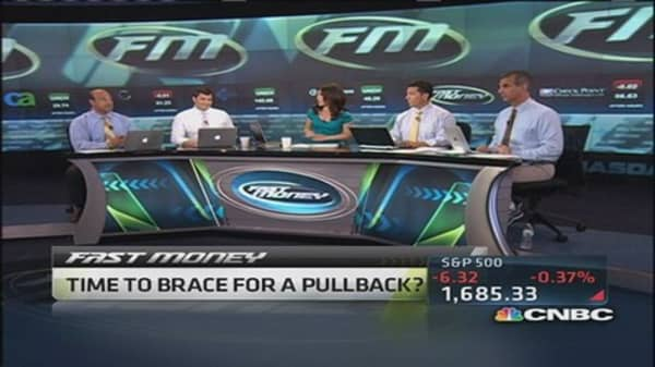 Brace for a pullback?