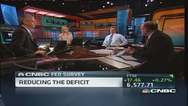 Wall Street 'chills' on deficit issue: CNBC survey
