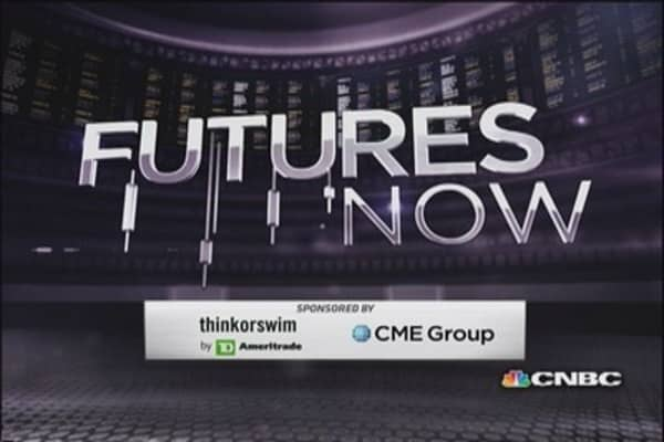 Futures Now: Hold gold into the Fed?