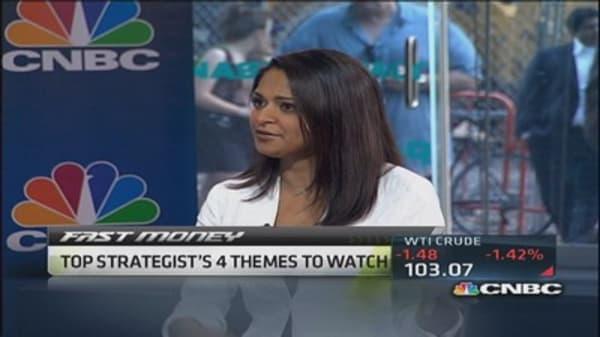 4 top market themes: Strategist