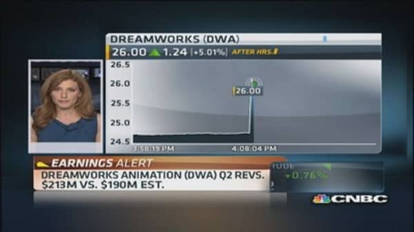 DreamWorks reports earnings