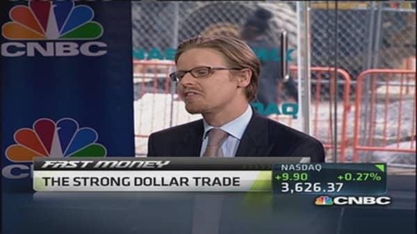 The strong dollar trade