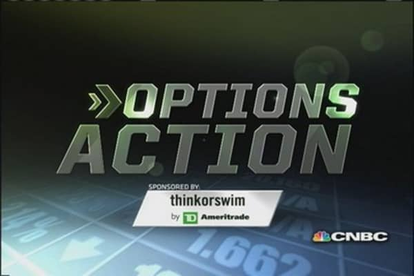 Options Action: MasterCard hits all-time high