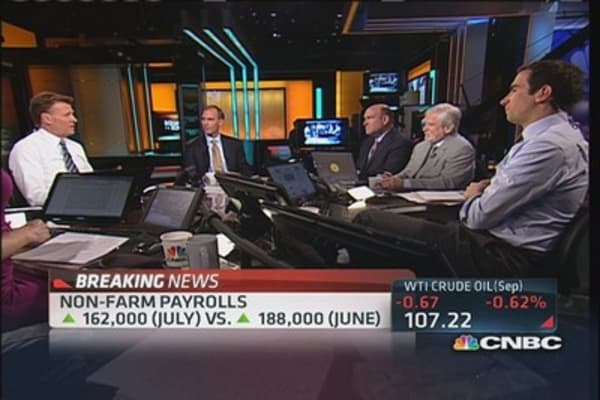 July non-farm payrolls total 162,000