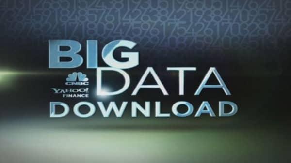 Cutting legal fees with big data
