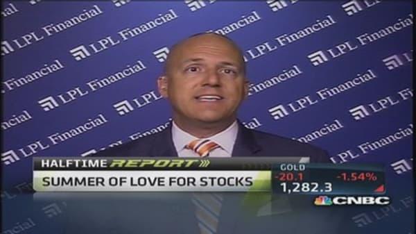 Strongest bull market in 65 years: Strategist