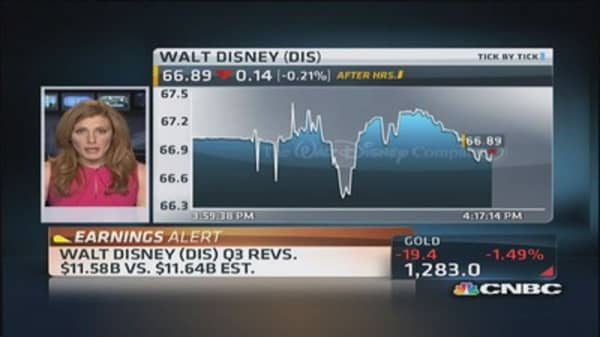 Disney reports Q3 earnings