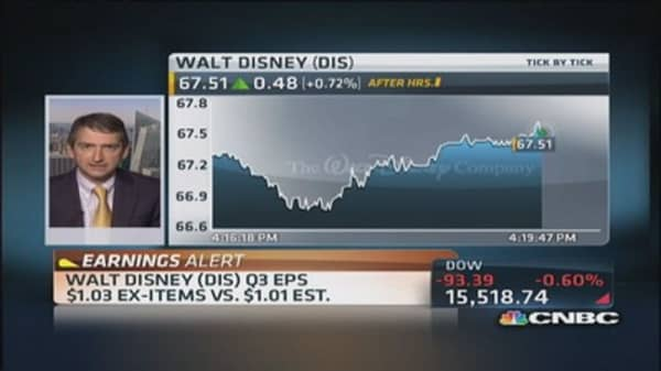 Instant analysis: Disney earnings