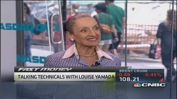 What stock charts suggest for August: Yamada