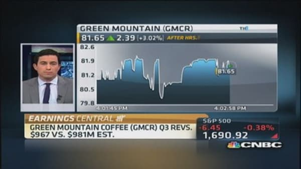 Green Mountain reports earnings