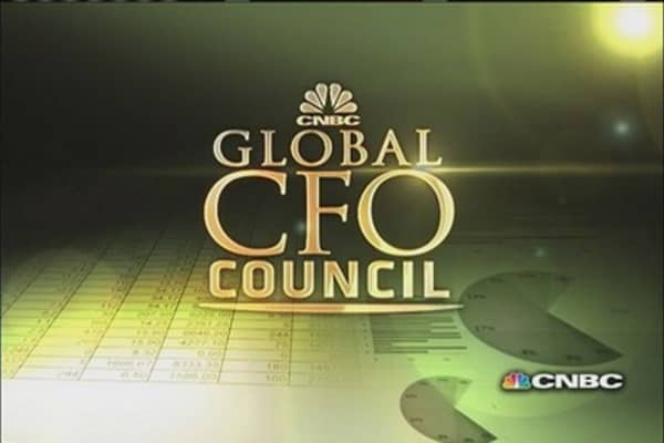 Exclusive CFO survey results