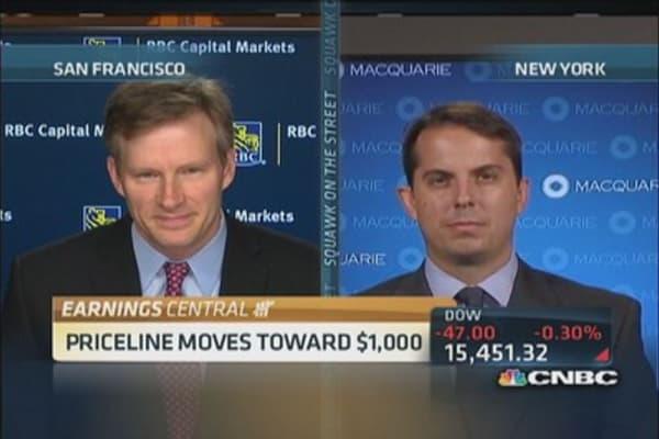 Priceline moves toward $1,000
