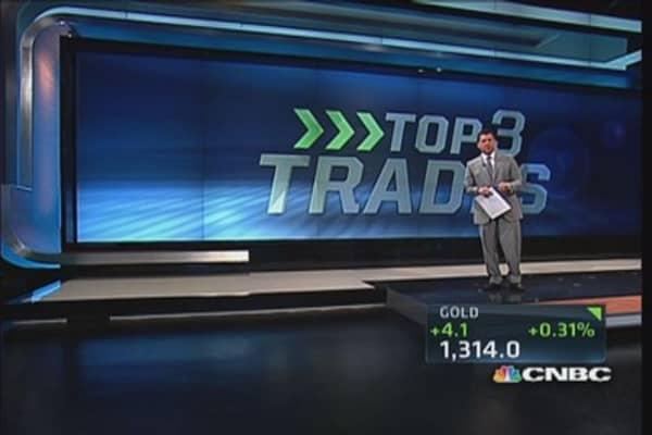 Top three trades