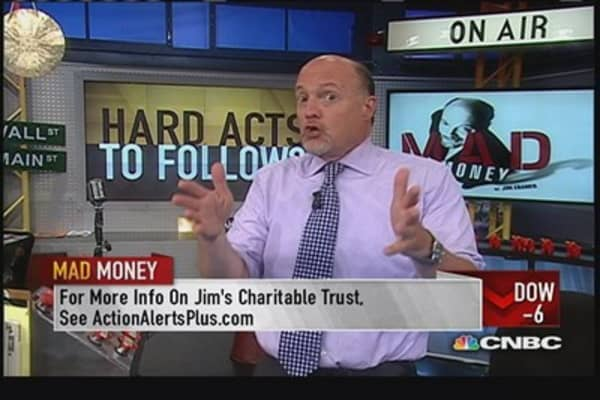 Mixed stock market overall: Cramer