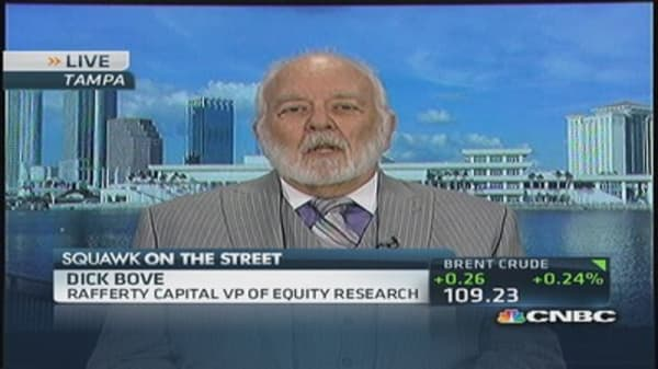 Buy financials aggressively: Bove
