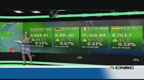 European market closes higher