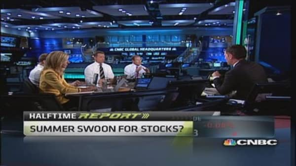 'Correction' too strong a word for market: Pro