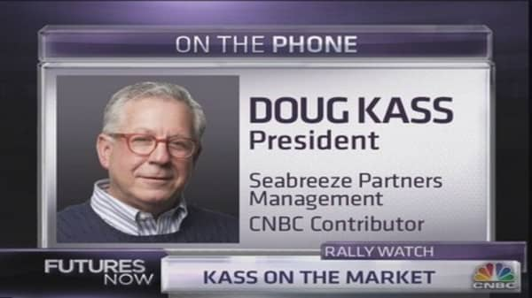 Doug Kass: The market has peaked