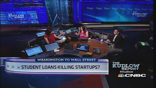 Student loans killing startups?