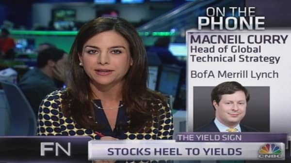BofA technician: 10-year yields will keep rising