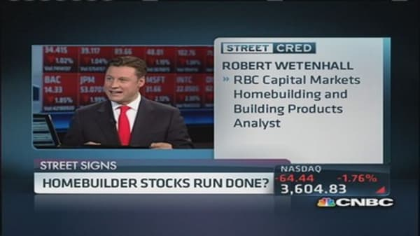 Headwinds facing home builders?