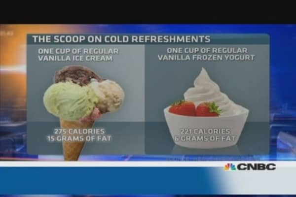 Ice cream and frozen yogurt: can they coexist?