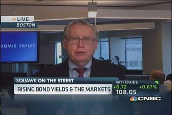 Rising bond yields & markets
