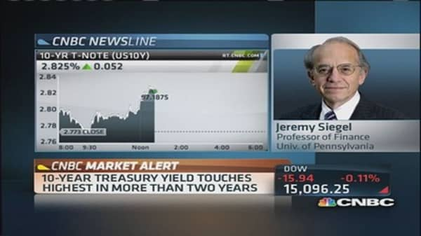 Dow 17,000 still likely in 2013: Siegel
