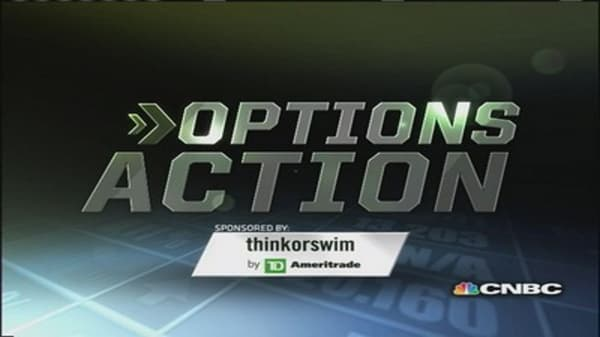 Options Action: What Egypt means for oil
