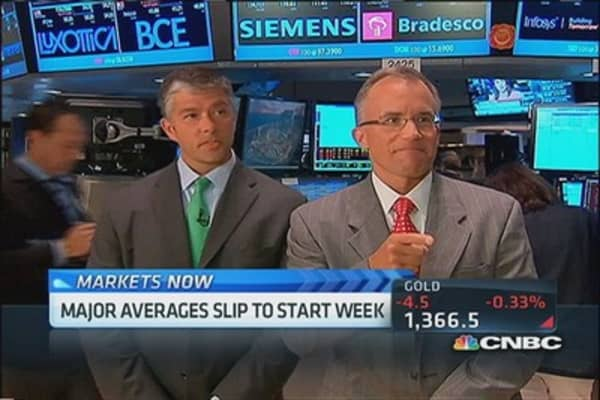 Major averages slip to start week
