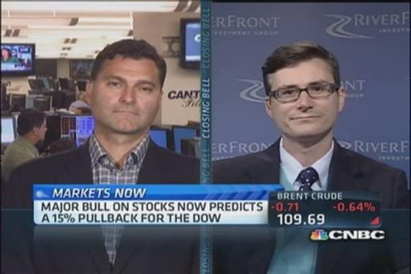 15% Dow correction?