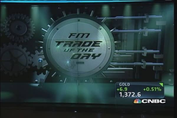 Finerman's trade of the day