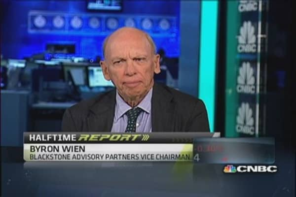 Correction could top 5 percent: Byron Wien