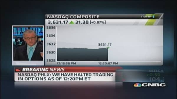 All nasdaq options market halt trading