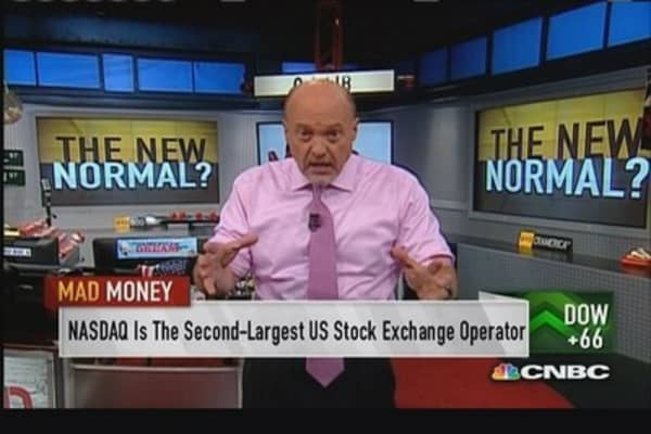 Are market glitches the new normal?