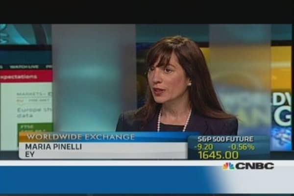 Why G20 should focus on entrepreneurs
