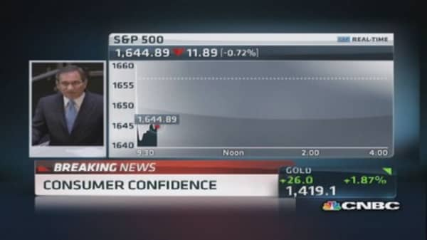 Consumer confidence rises to 81.5 vs. 79.1 estimate