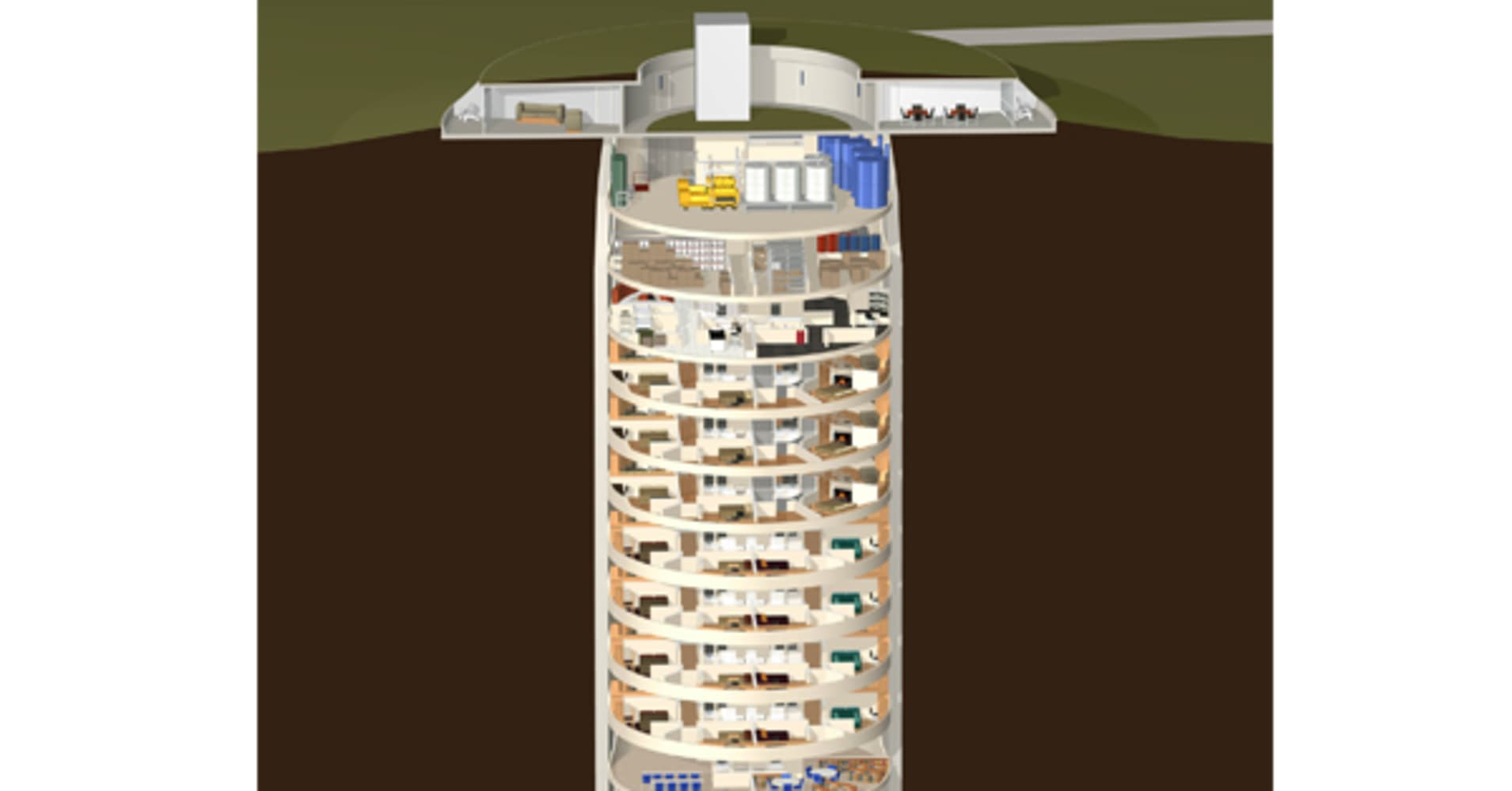 Billion Dollar Bunker