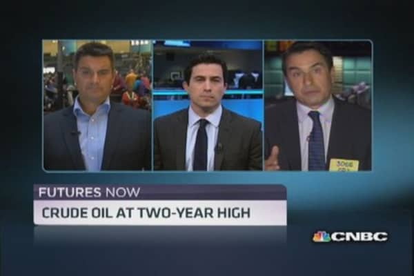 Futures Now: Crude oil at 2-year high