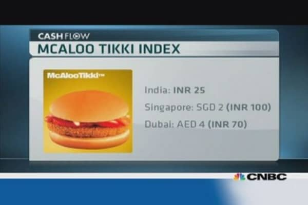 'McAloo Tikki index' highlights India's rupee woes