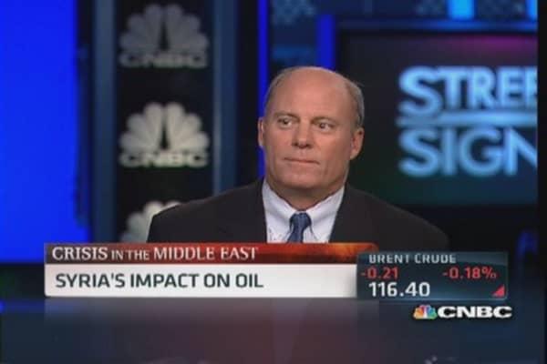 Syria's impact on oil