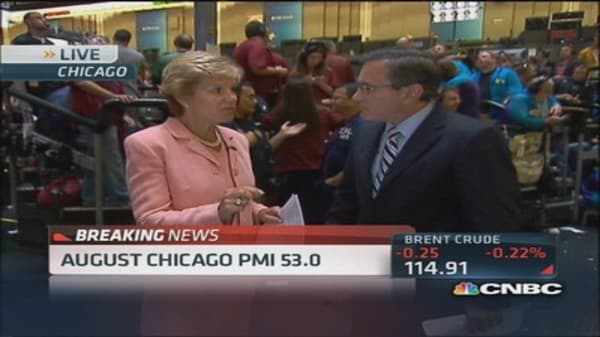 Chicago PMI: Barometer up 0.7 to 53.0
