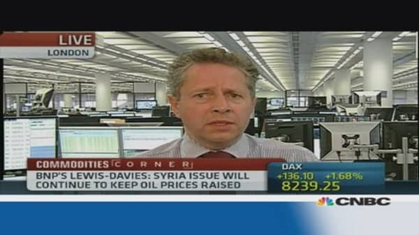 Supply issues impacting oil prices: strategist
