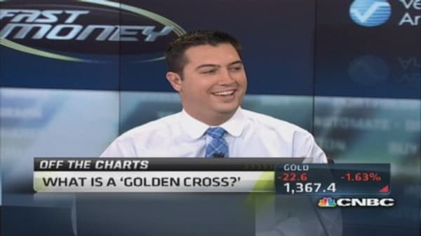 Technical watch: Apple's golden cross