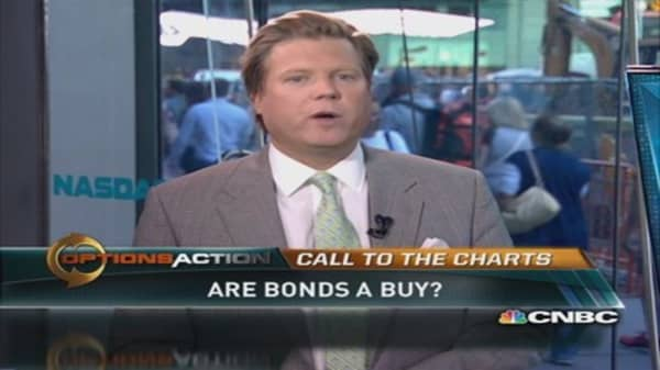 Carter Worth: Bond bottom is in ...