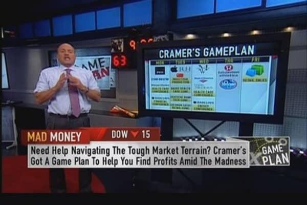 Cramer covers the macro & micro view